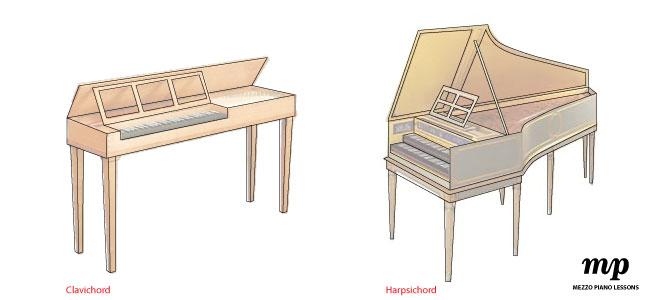 harpsichord+clavichord