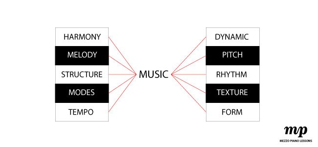 Why Music Theory?