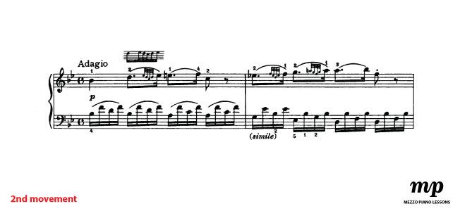 Second movement- Adagio|Mezzo Piano Lessons