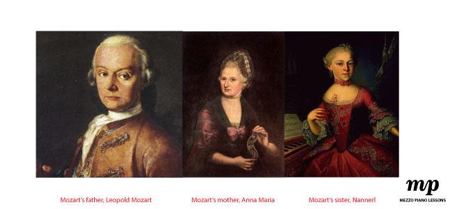 Mezzo Piano lessons| mozart Family