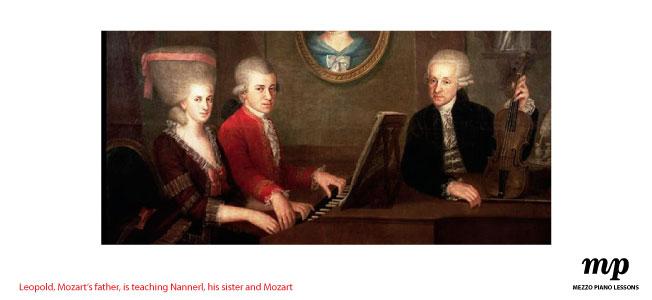 Mezzo Piano lessons|Leopold Nannerl mozart